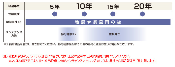 nichiha_yane_01